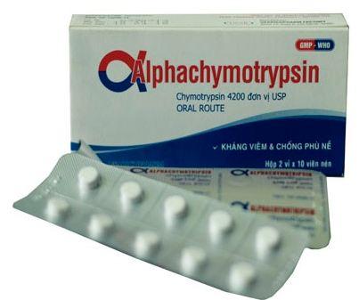 Những trường hợp tương tác với thuốc Alpha chymotrypsin®
